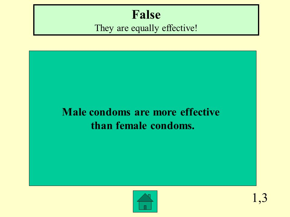 Male condoms are more effective
