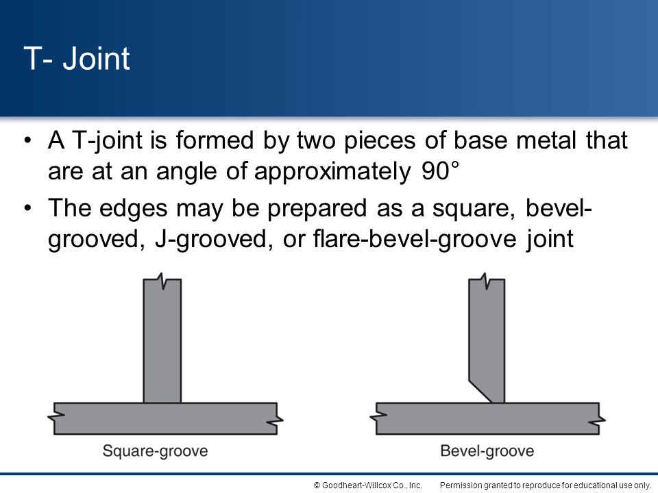 T- Joint A T-joint is formed by two pieces of base metal that are at an angle of approximately 90°
