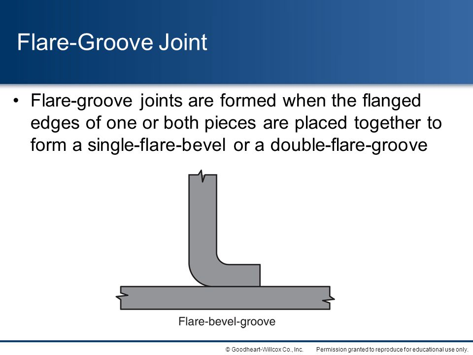 Flare-Groove Joint