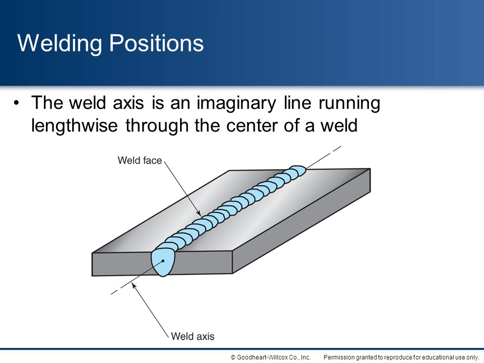 Welding Positions The weld axis is an imaginary line running lengthwise through the center of a weld.