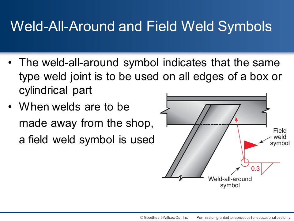 Weld-All-Around and Field Weld Symbols
