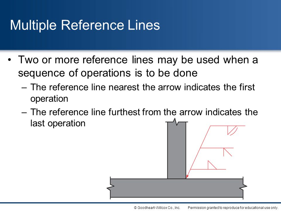 Multiple Reference Lines
