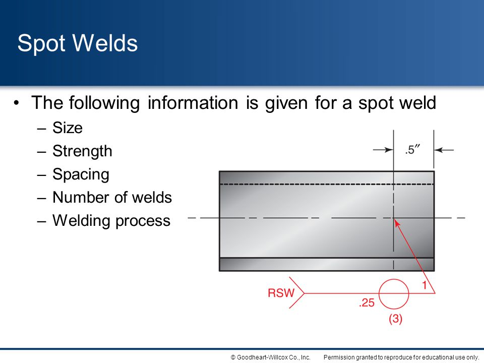 Spot Welds The following information is given for a spot weld Size