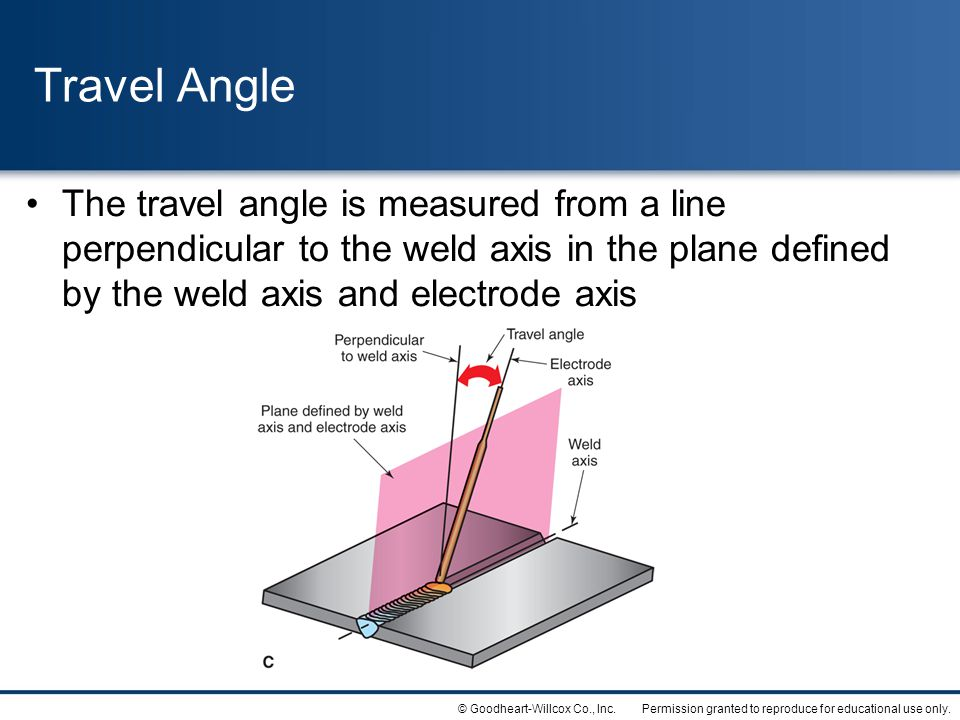 Travel Angle The travel angle is measured from a line perpendicular to the weld axis in the plane defined by the weld axis and electrode axis.