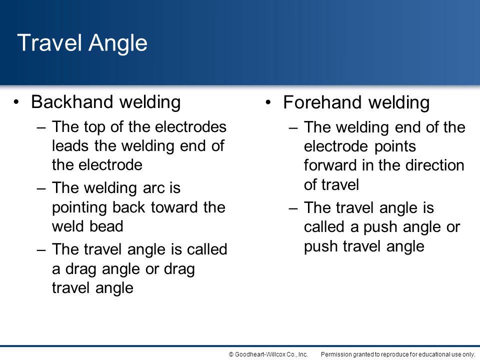 Travel Angle Backhand welding Forehand welding