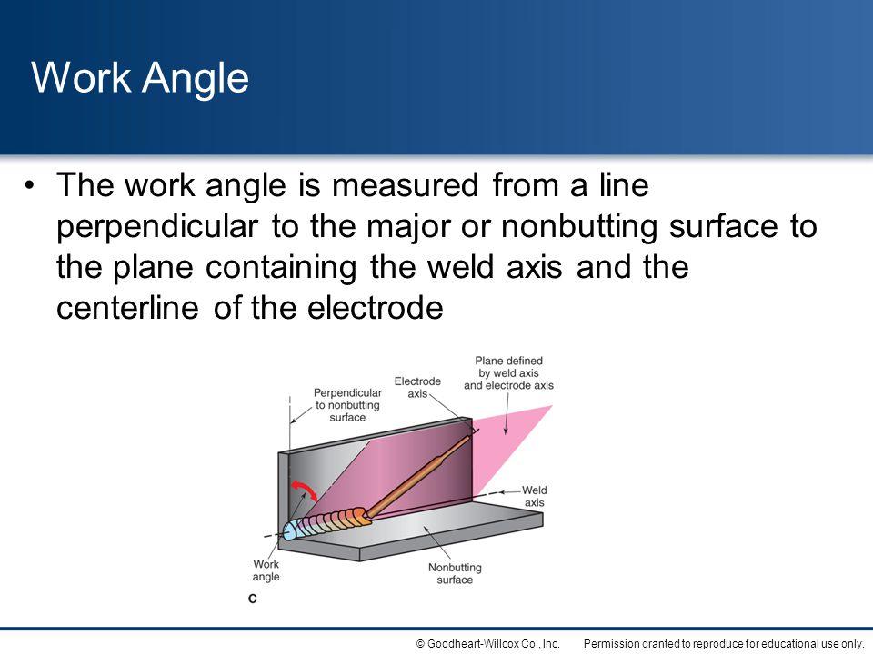 Work Angle