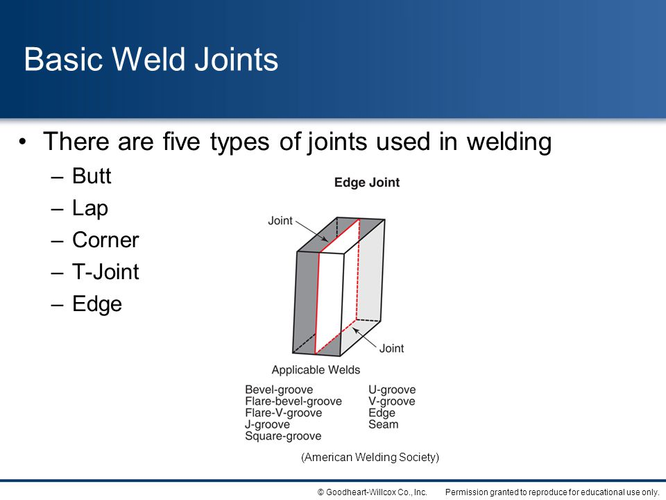 Basic Weld Joints There are five types of joints used in welding Butt