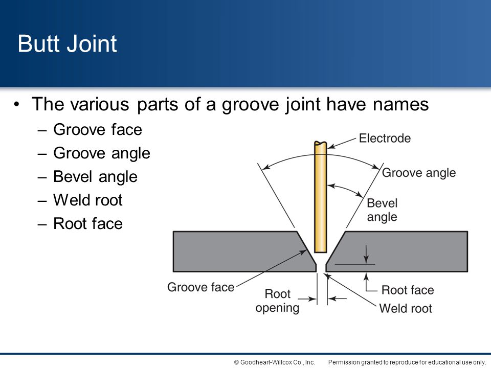 Butt Joint The various parts of a groove joint have names Groove face