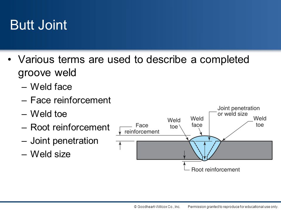 Butt Joint Various terms are used to describe a completed groove weld