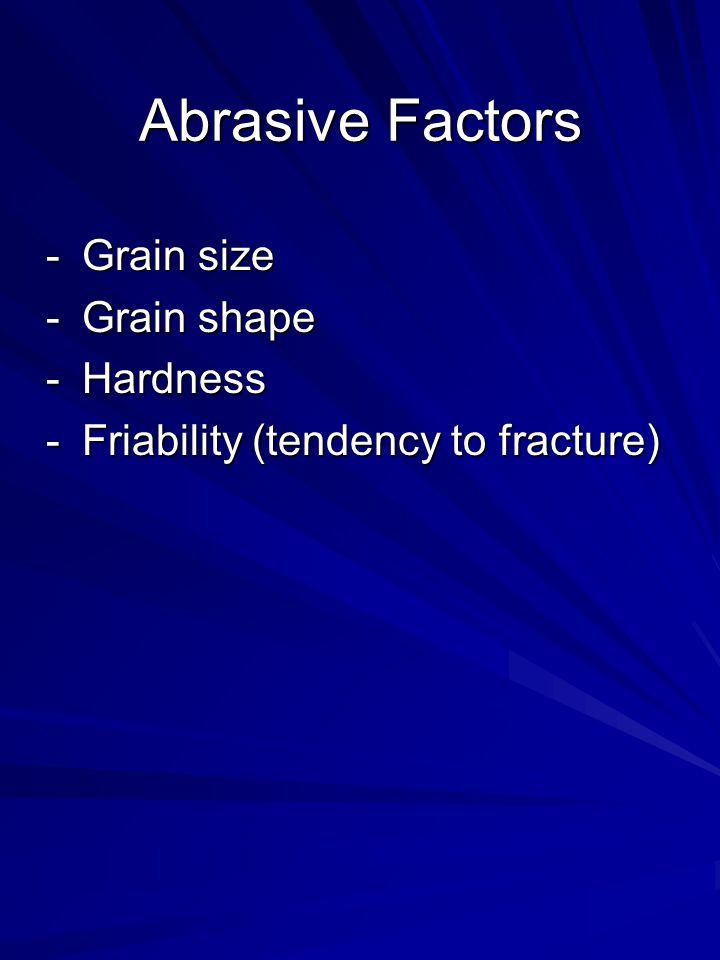 Abrasive Factors Grain size Grain shape Hardness