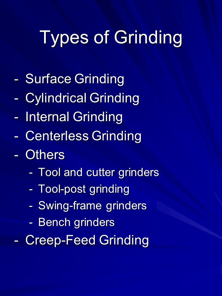 Types of Grinding Surface Grinding Cylindrical Grinding