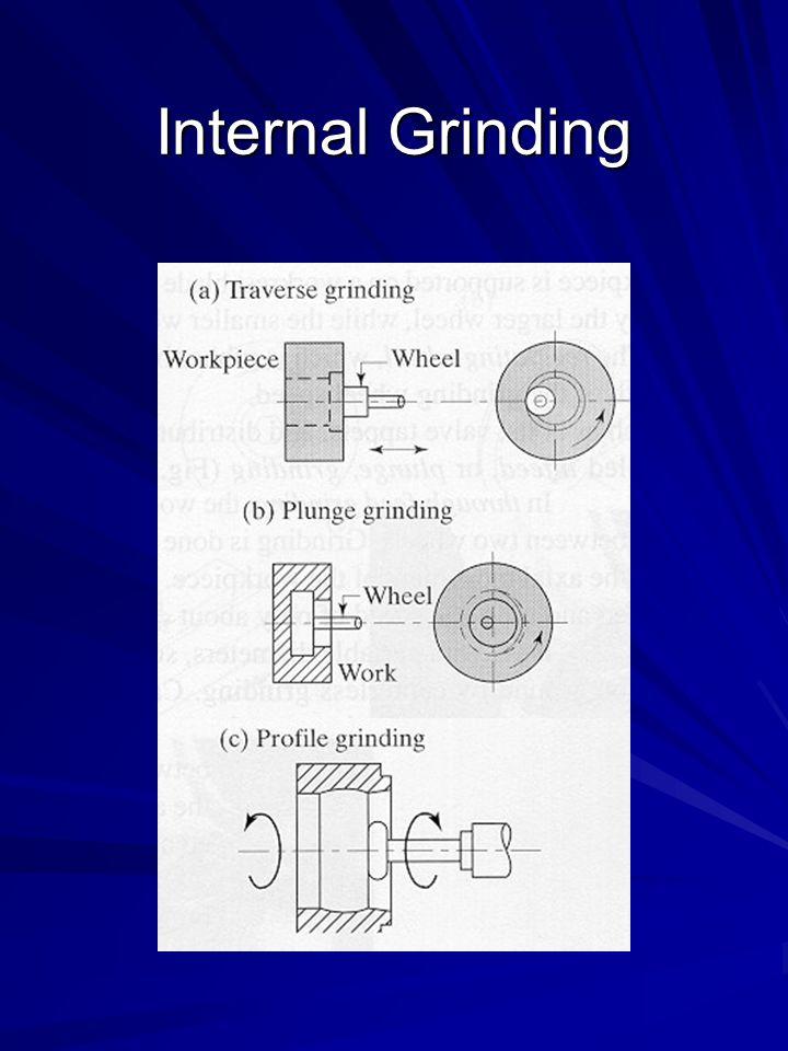 Internal Grinding