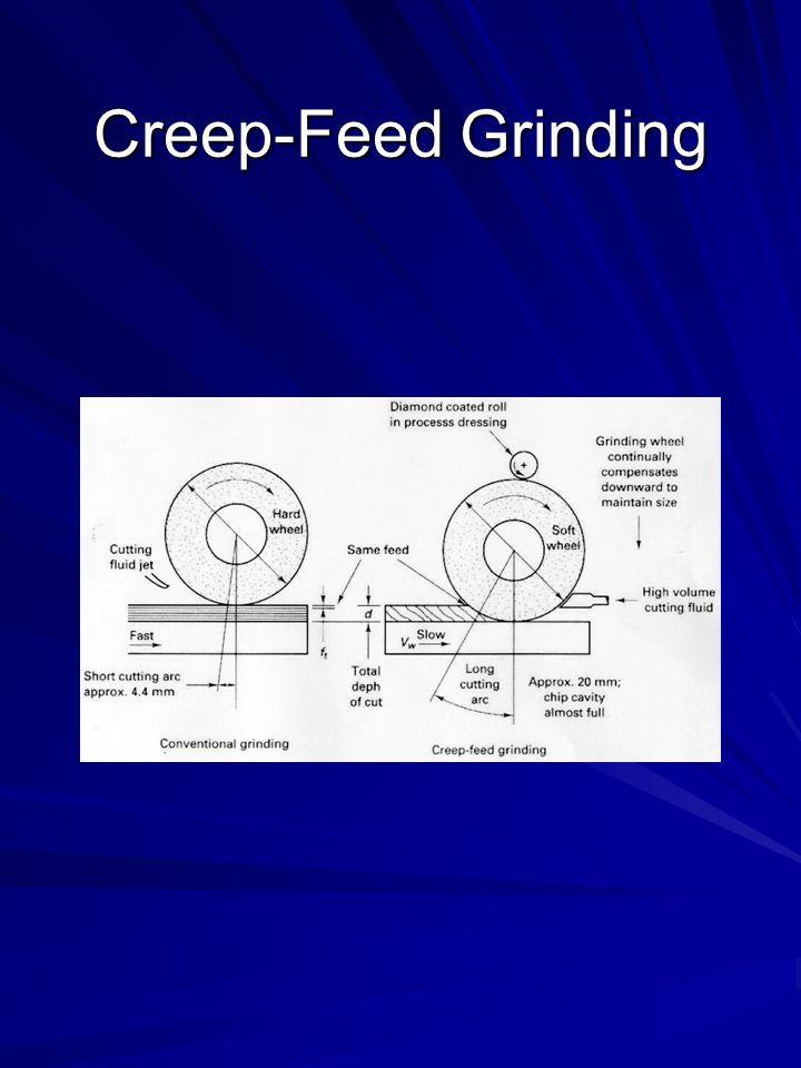 Creep-Feed Grinding