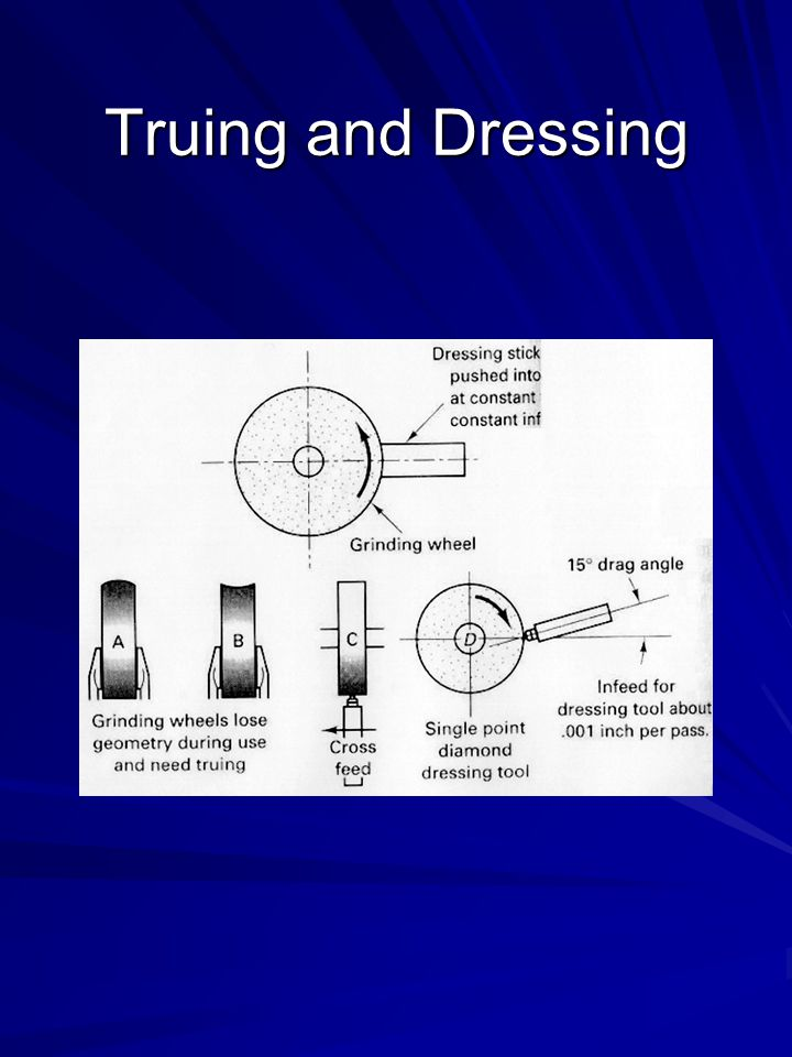 Truing and Dressing