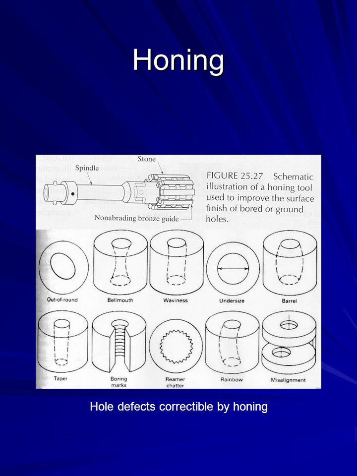 Hole defects correctible by honing