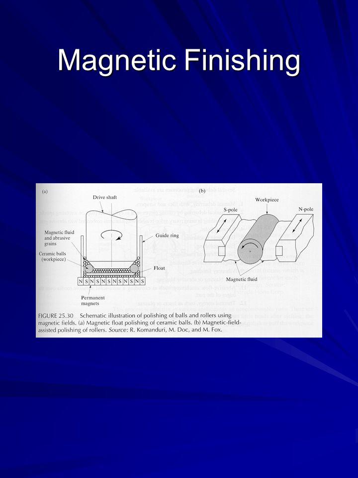 Magnetic Finishing