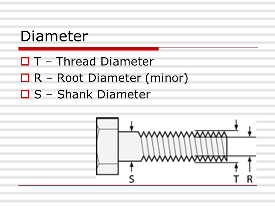 Diameter T – Thread Diameter R – Root Diameter (minor)