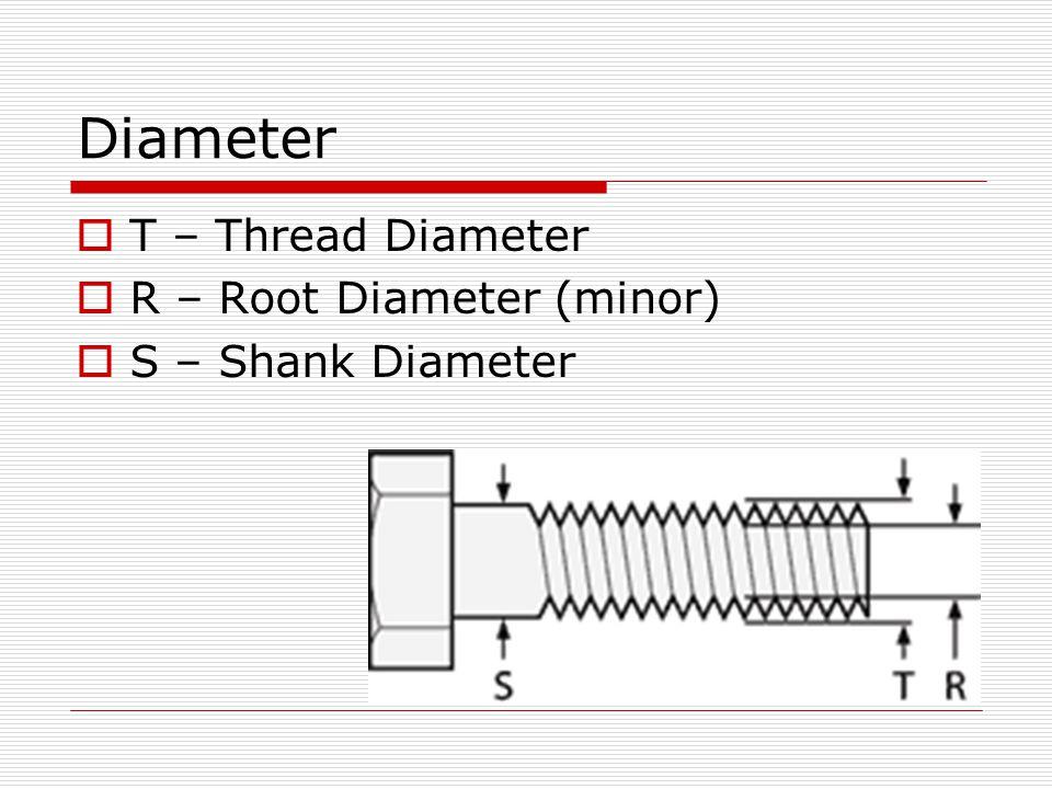 Diameter T – Thread Diameter R – Root Diameter (minor)