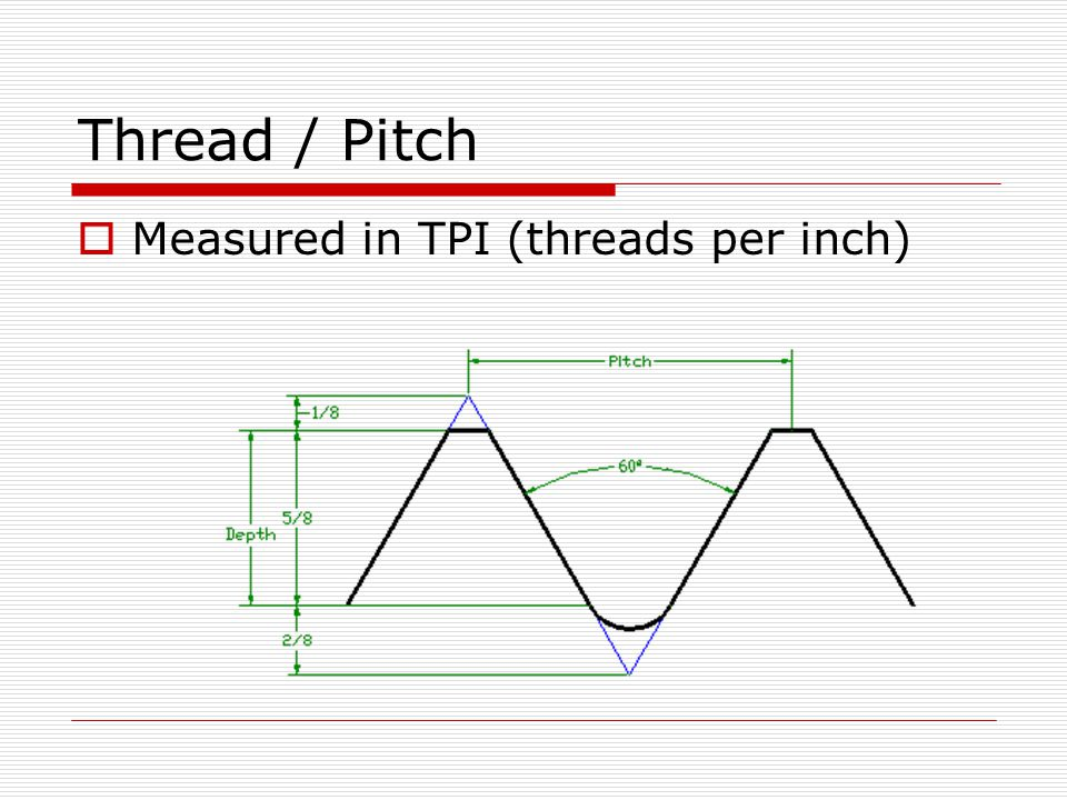 Thread / Pitch Measured in TPI (threads per inch)