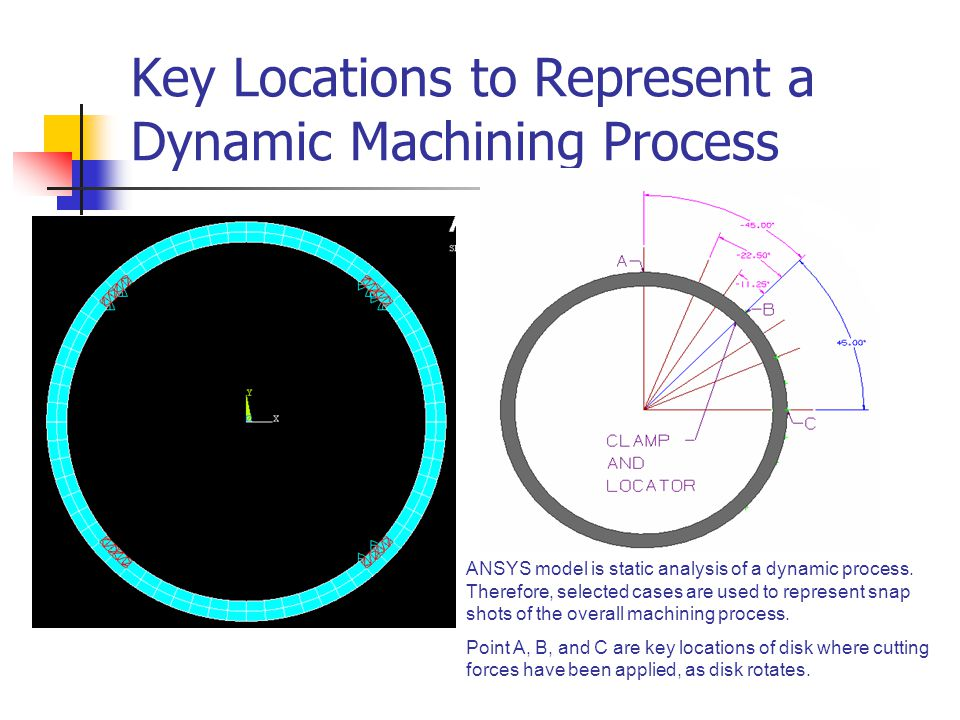 Key Locations to Represent a Dynamic Machining Process