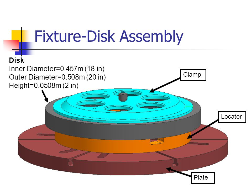 Fixture-Disk Assembly