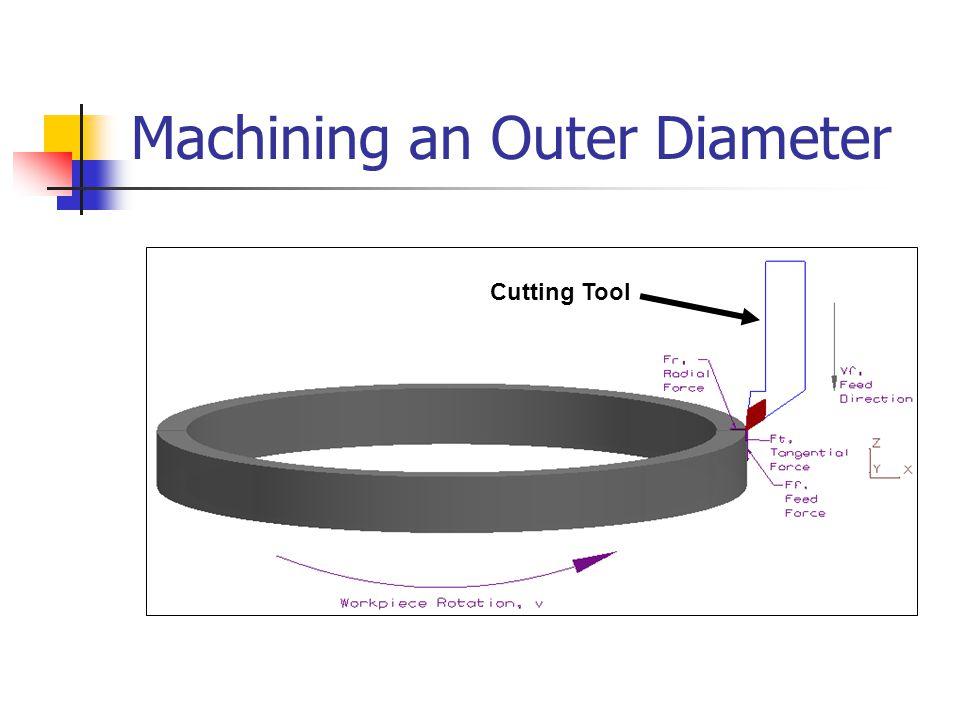 Machining an Outer Diameter