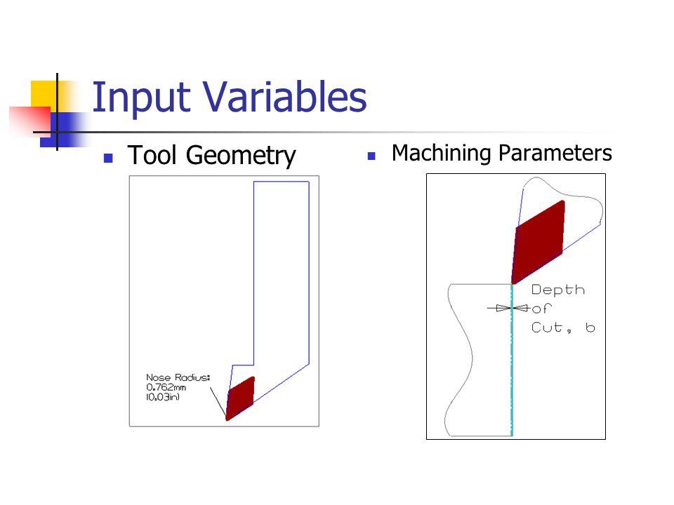 Input Variables Tool Geometry Machining Parameters