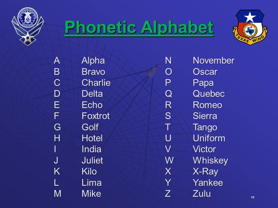 Phonetic Alphabet A Alpha B Bravo C Charlie D Delta E Echo F Foxtrot