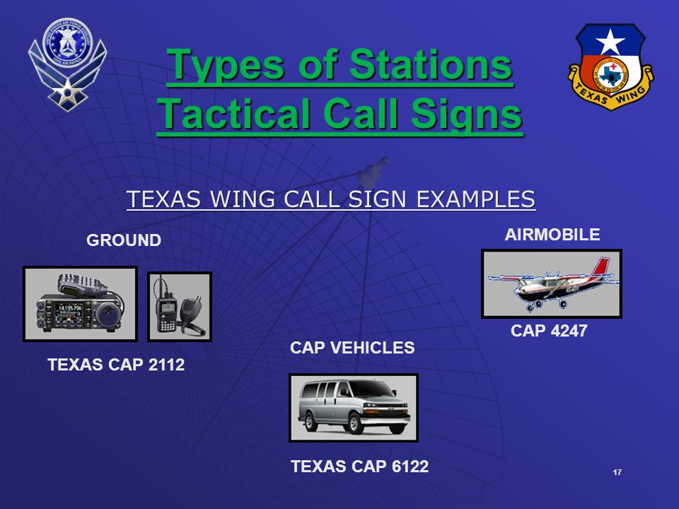 Types of Stations Tactical Call Signs