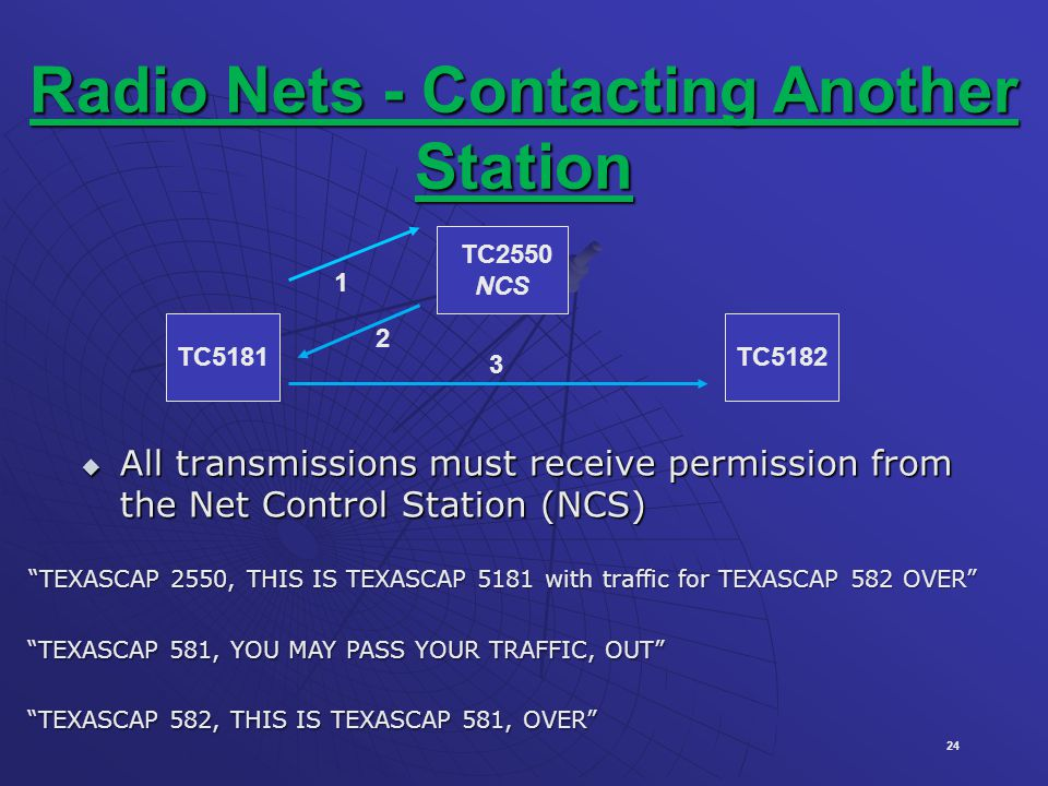 Radio Nets - Contacting Another Station