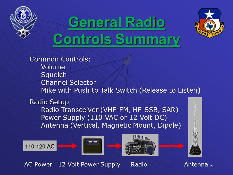 General Radio Controls Summary
