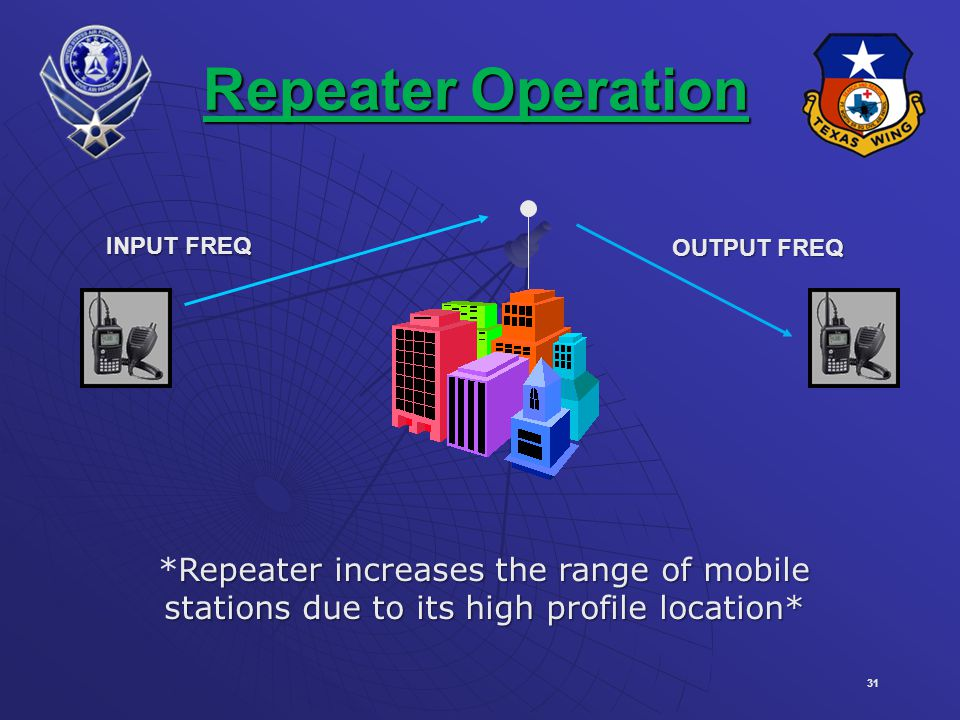 Repeater Operation *Repeater increases the range of mobile