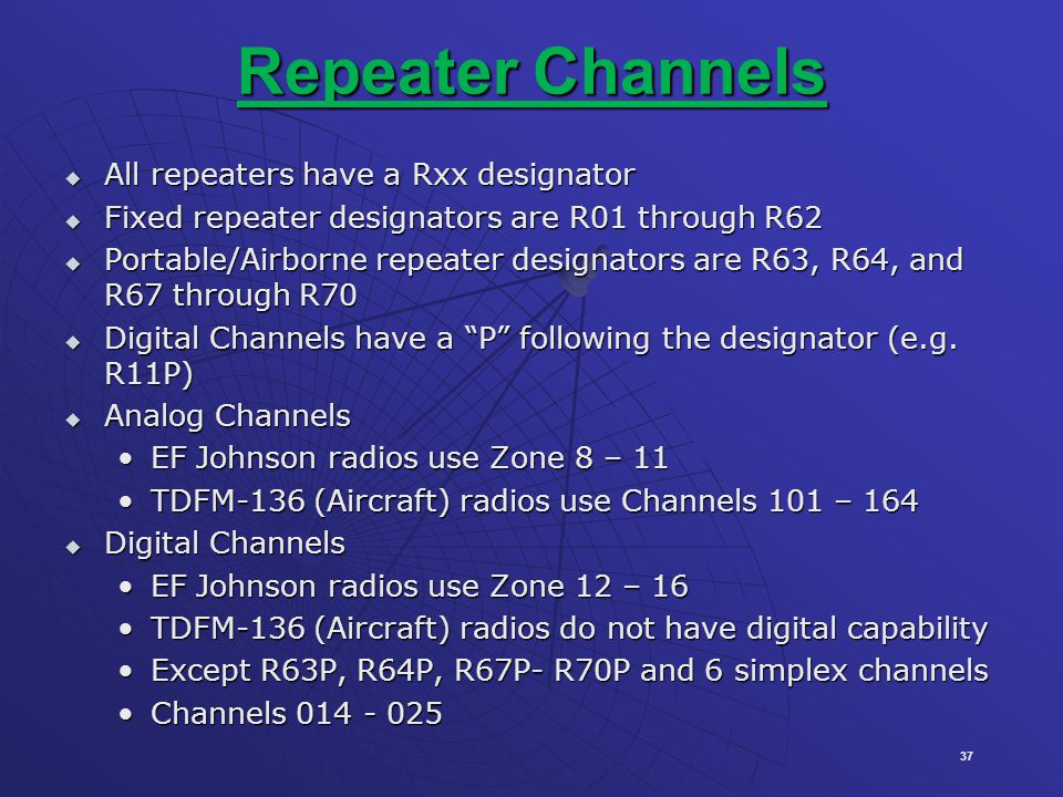 Repeater Channels All repeaters have a Rxx designator