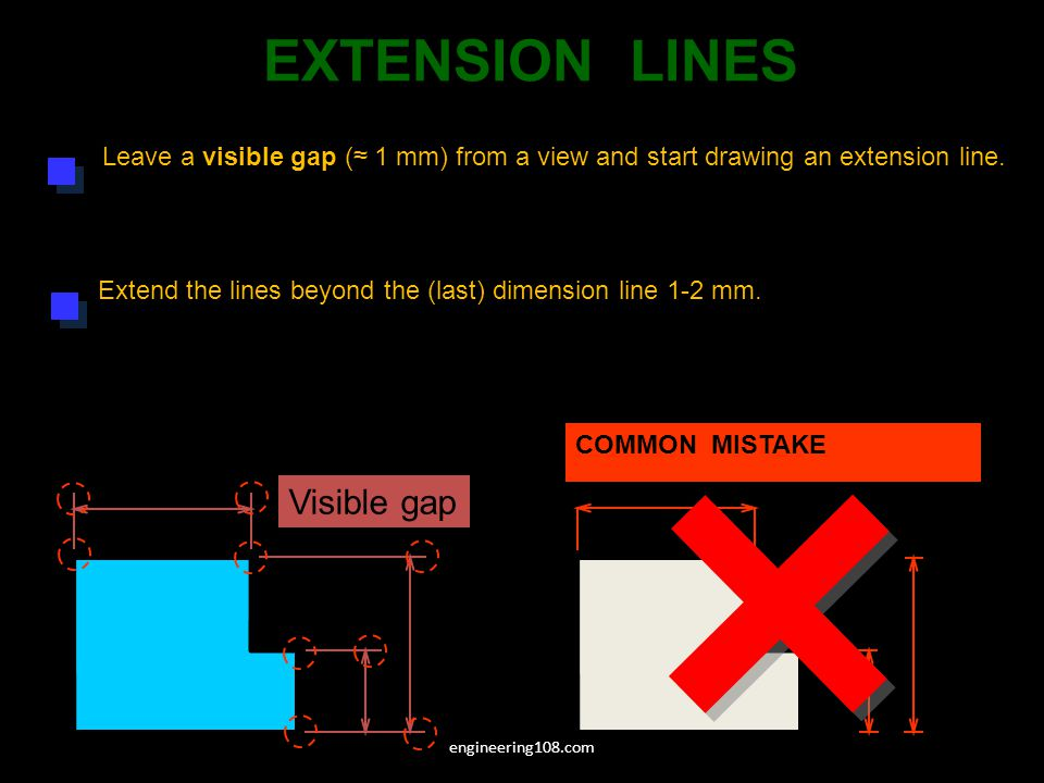 EXTENSION LINES Visible gap
