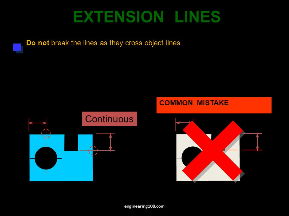 EXTENSION LINES Continuous
