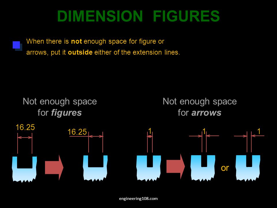 DIMENSION FIGURES Not enough space for figures Not enough space