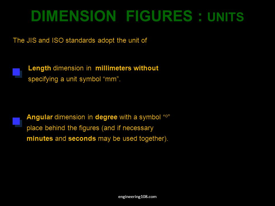 DIMENSION FIGURES : UNITS