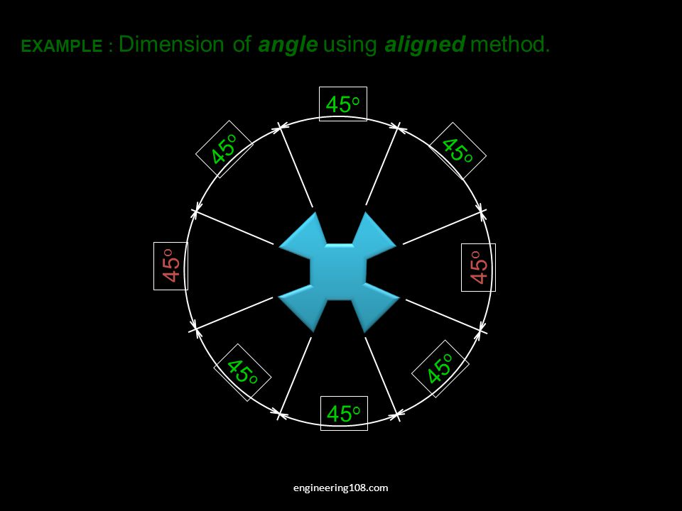 EXAMPLE : Dimension of angle using aligned method.