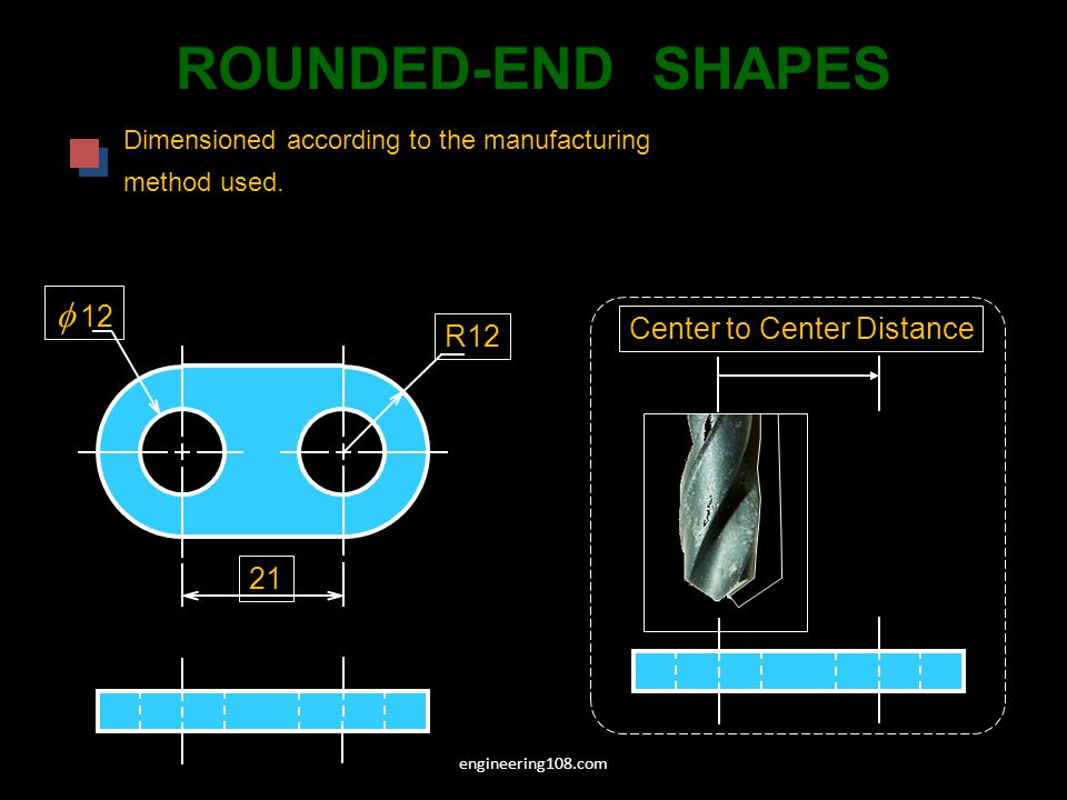 ROUNDED-END SHAPES f 12 Center to Center Distance R12 21 5