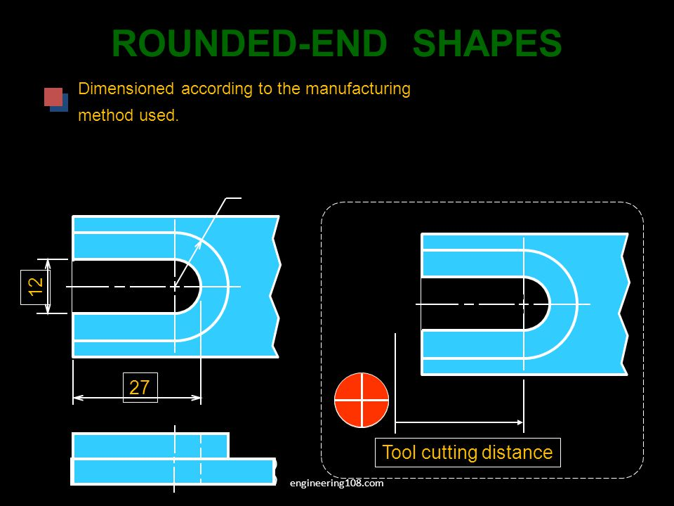 ROUNDED-END SHAPES R12 12 27 Tool cutting distance