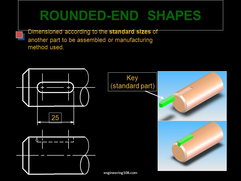 ROUNDED-END SHAPES Key (standard part) 25