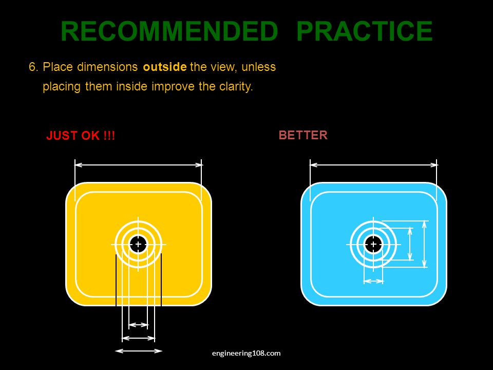 RECOMMENDED PRACTICE 6. Place dimensions outside the view, unless placing them inside improve the clarity.