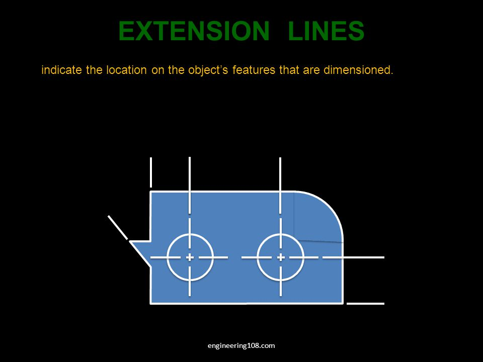EXTENSION LINES indicate the location on the object's features that are dimensioned.