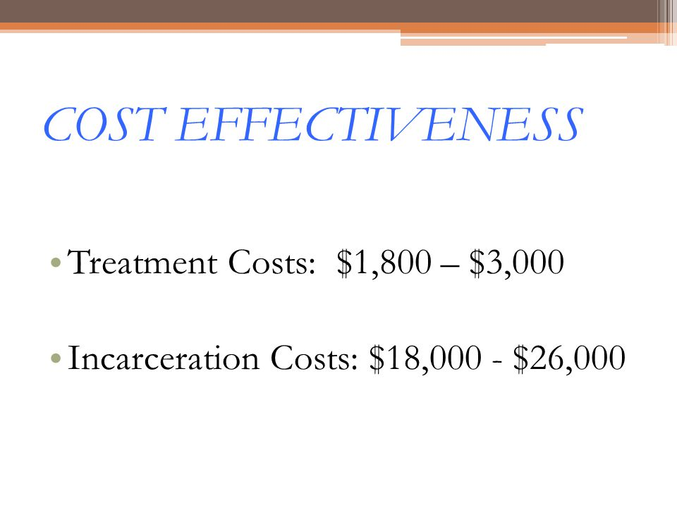 COST EFFECTIVENESS Treatment Costs: $1,800 – $3,000
