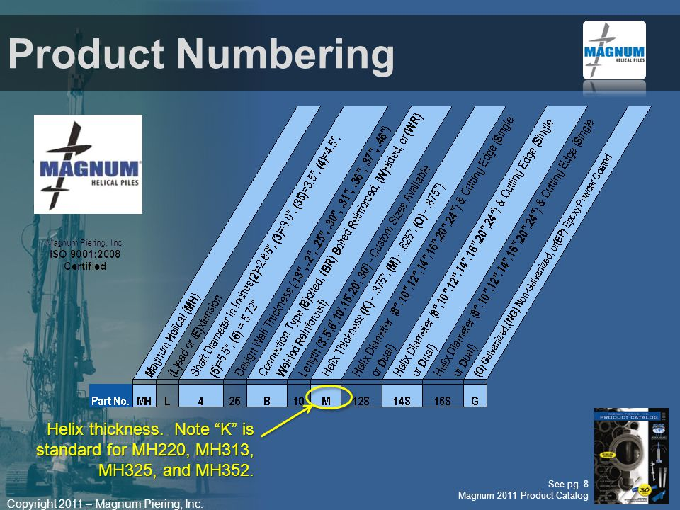 Product Numbering Helix thickness. Note K is standard for MH220, MH313, MH325, and MH352. See pg. 8.