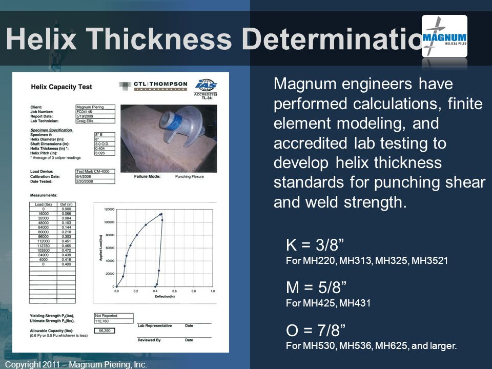 Helix Thickness Determination