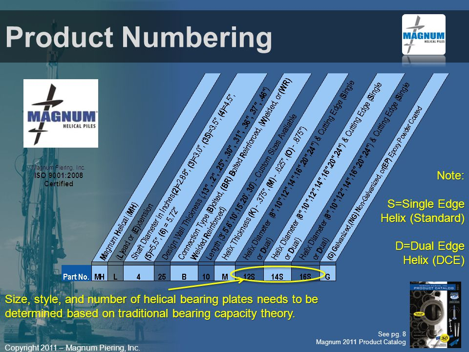 Product Numbering Note: S=Single Edge Helix (Standard)