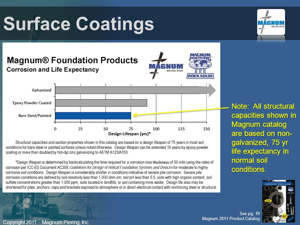 Surface Coatings