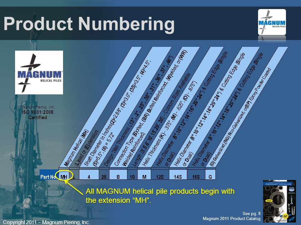 Product Numbering All MAGNUM helical pile products begin with the extension MH .