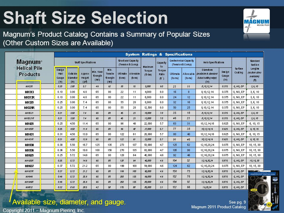 Shaft Size Selection Magnum's Product Catalog Contains a Summary of Popular Sizes. (Other Custom Sizes are Available)